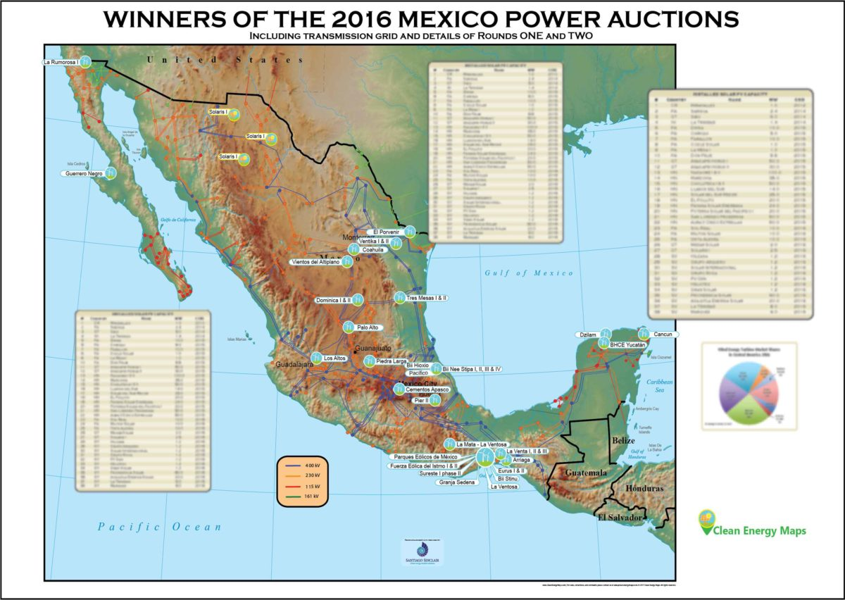 Making sense of Mexico's renewable energy auctions